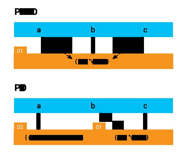 javascript_pointers